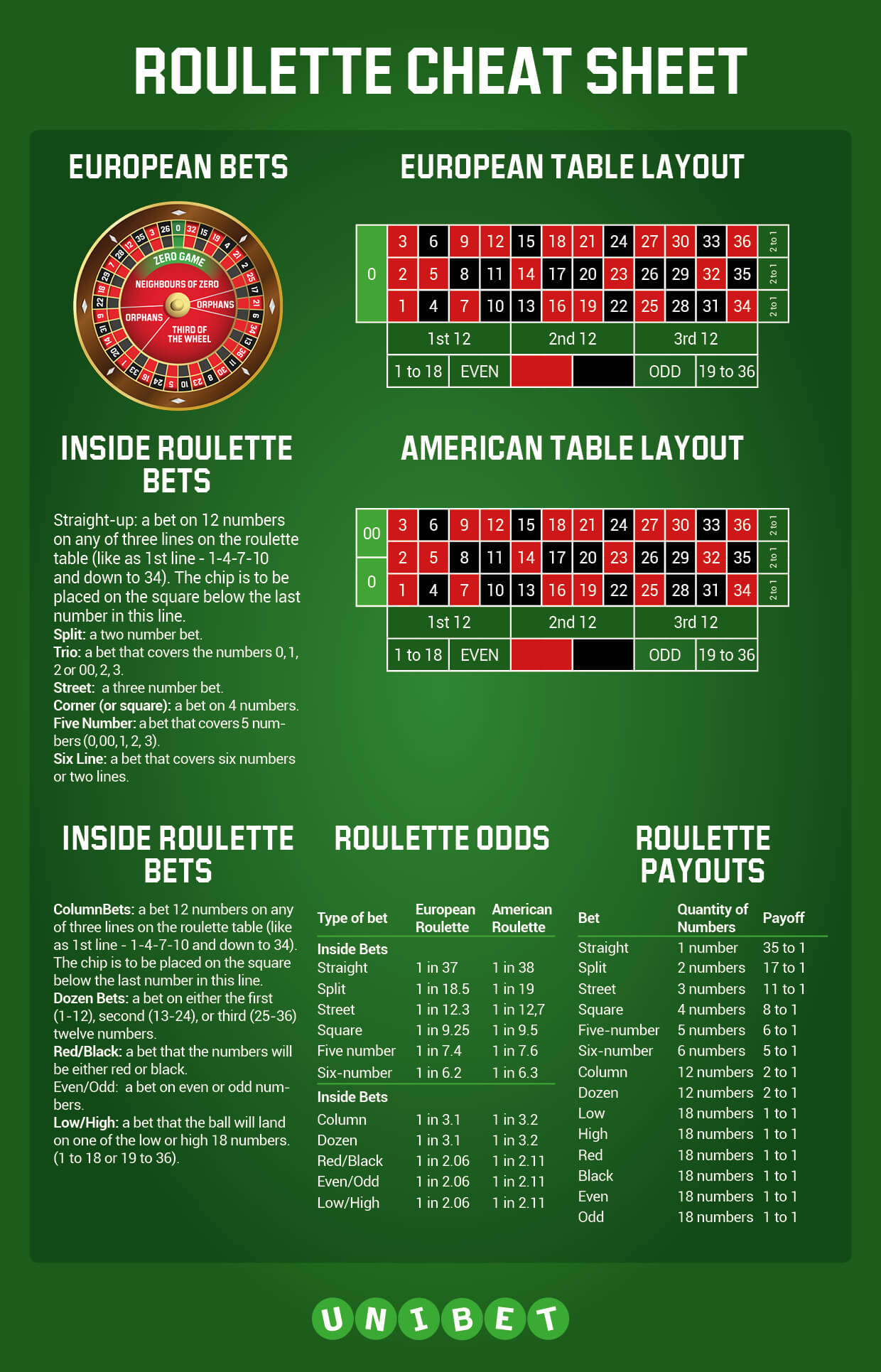 Roulette Tool - 2689