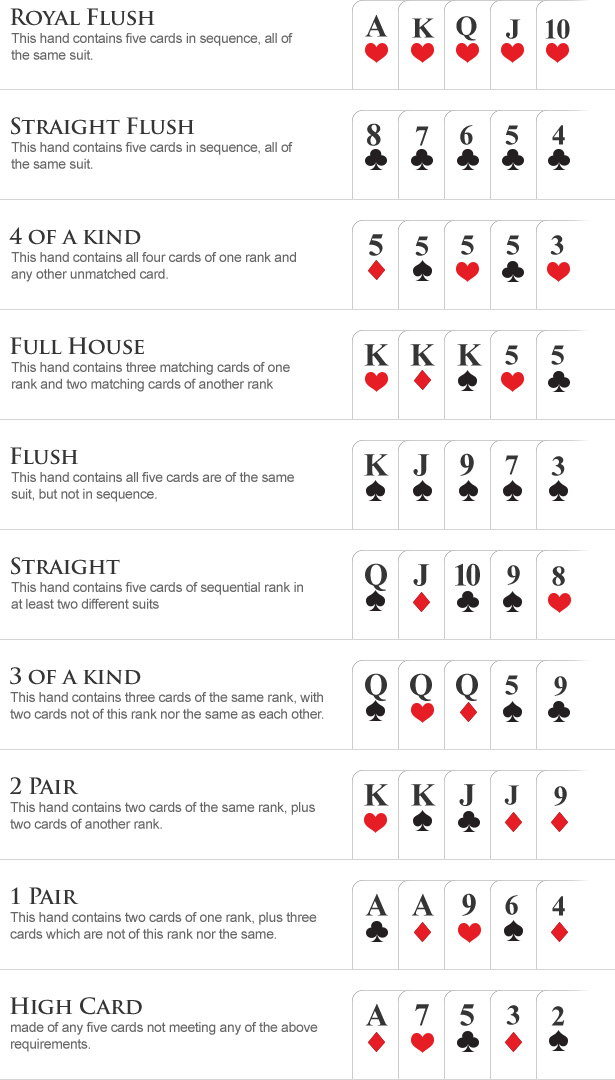 Poker For Dummies - 59735