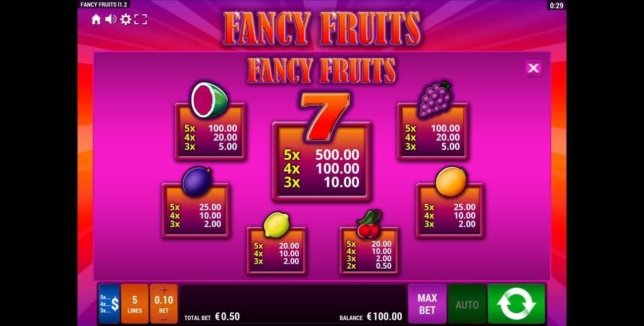 Fancy Fruits - 72834