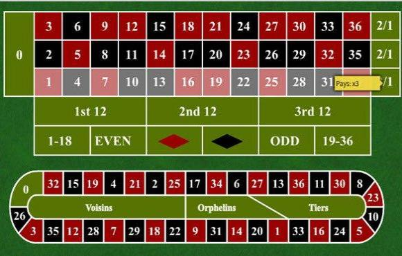 Roulette Orphelins tipps - 66817
