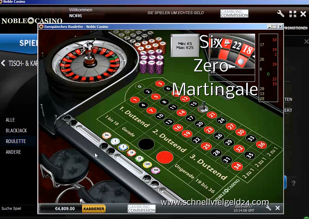 Martingale System - 95074